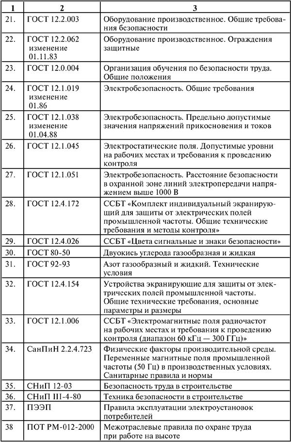 приказ об организации единоличного осмотра электроустановок образец - фото 10