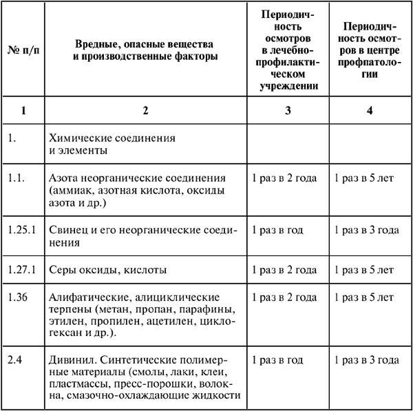 приказ об организации единоличного осмотра электроустановок образец - фото 5